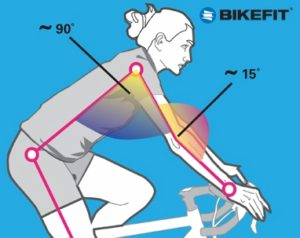 Proper Bike fit angles